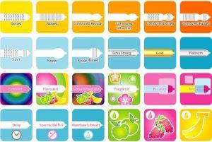 انواع مختلف کاندوم